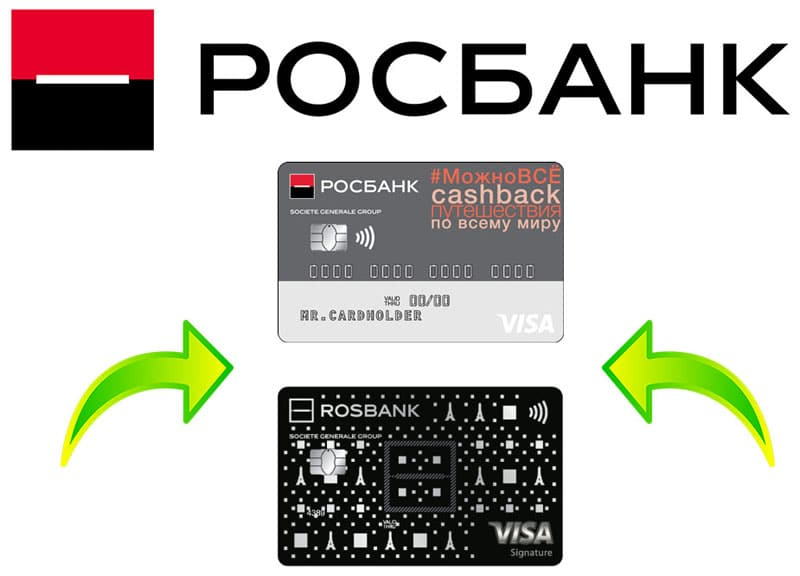 Самая выгодная кредитная карта с кэшбэком