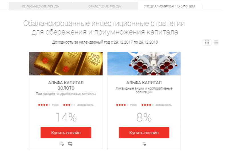 ПИФы Альфа-Банка