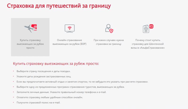 Альфа-Банк страхование путешественников