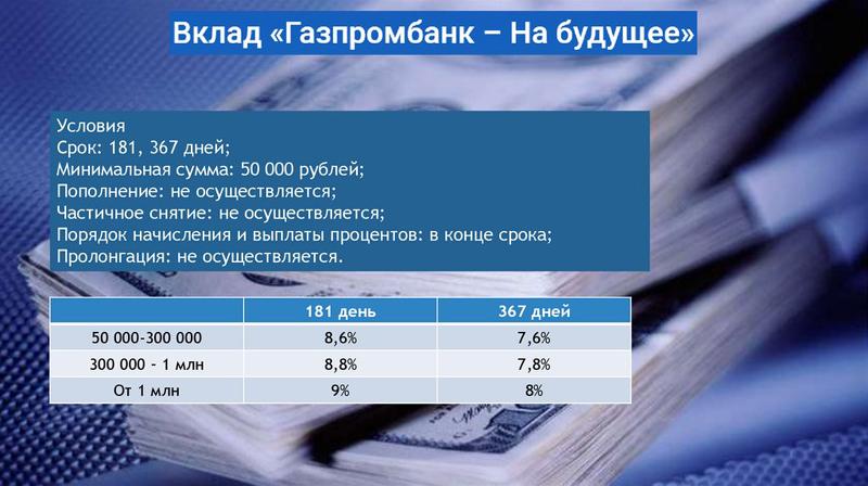 Газпромбанк вклады физических лиц