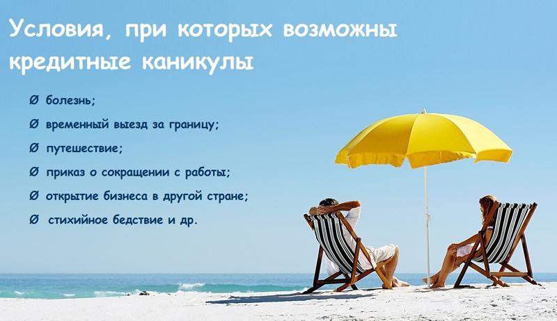 Кредитные каникулы Альфа-Банка условия