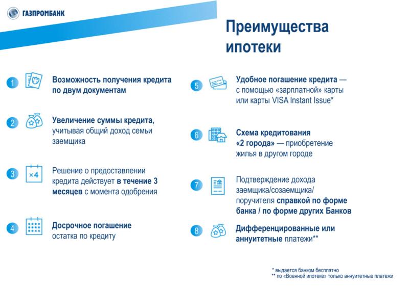ипотечный кредит Газпромбанка