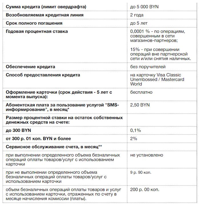 ВТБ карта Черепаха
