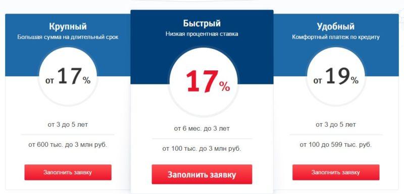 кредит ВТБ юридическим лицам