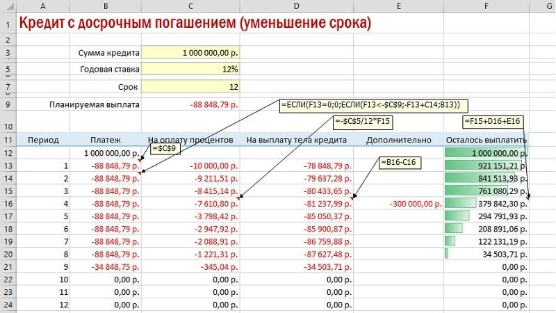 формула расчета аннуитетного платежа по кредиту в Excel