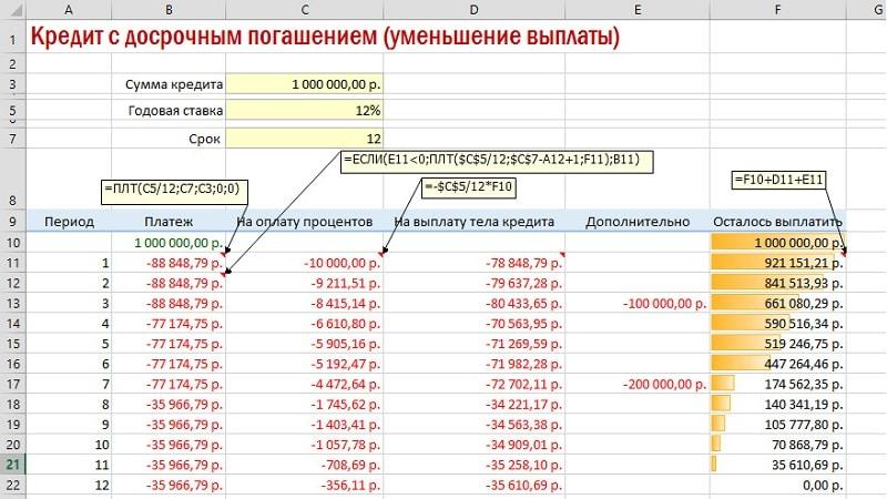 таблица расчета платежей