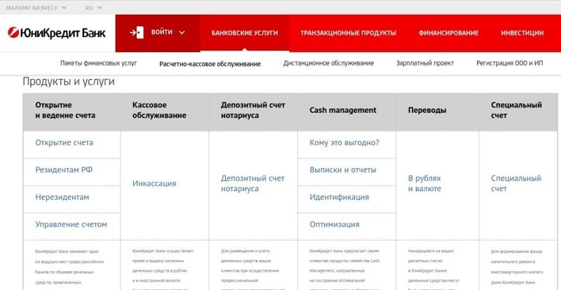 РКО ЮниКредит тарифы