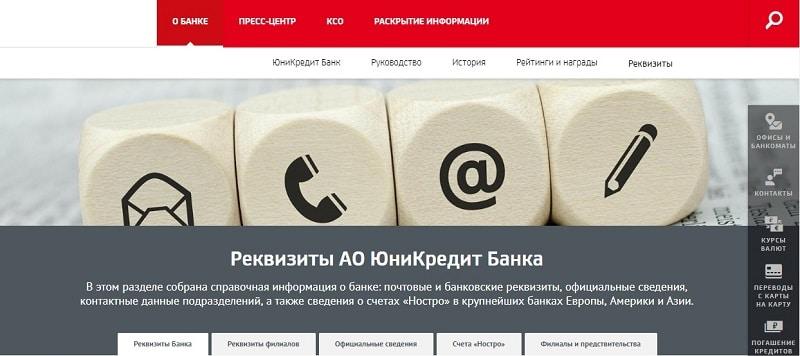 ИНН ЮниКредит Банка
