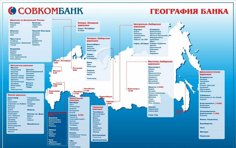 место Совкомбанка в рейтинге банков